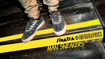 MAN SNEAKERS INFOGRAPHICS